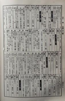 002_4_漢和大字典本文